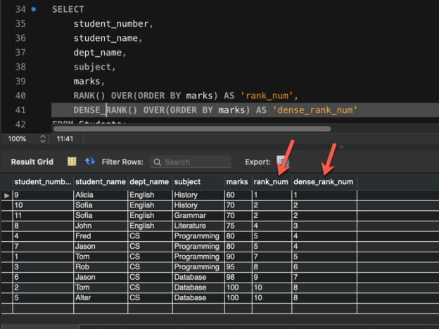 Using RANK and DENSE_RANK Functions in MySQL