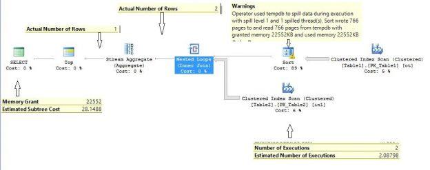 C:\Users\Neeraj\Desktop\TOP\IMAGES\FinalSerialNL.JPG