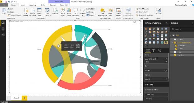 Bi desktop power Understanding the