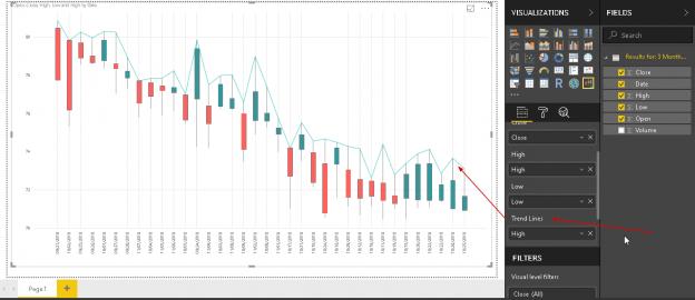 trendlines in Candlestick chart