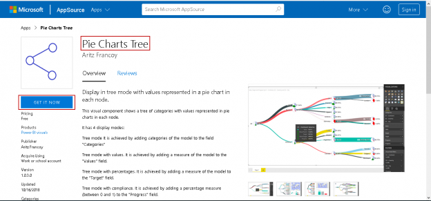 Selecting the Pie Charts Tree in thhe Power BI application marketplace