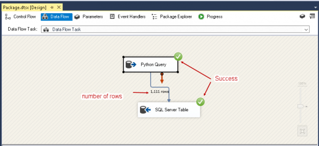Execcute and monitor status of SQL Server Python SSIS package