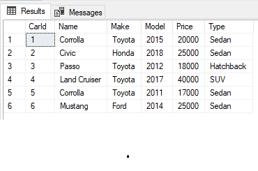 Nested triggers in SQL Server