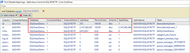 PowerShell SQL Server to check IDENTITY threshold - Test-DbaIdentityUsage output in Grid view