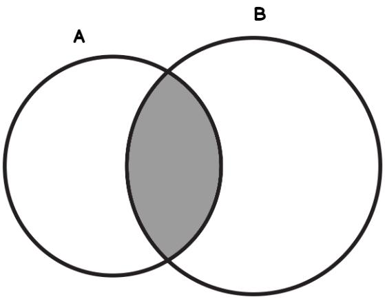 insersect set theory