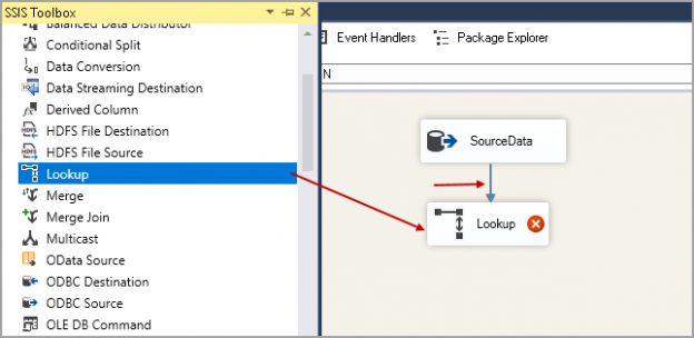 Add a Lookup Transformation in SSIS