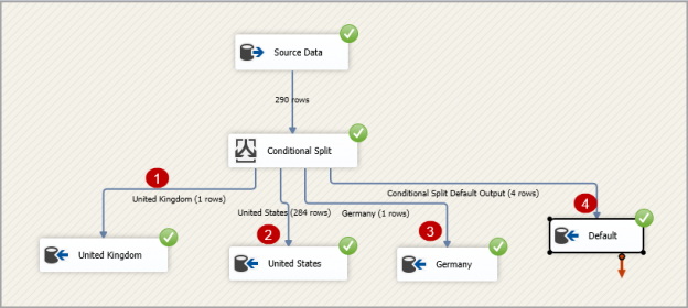 View the execution status of SSIS package