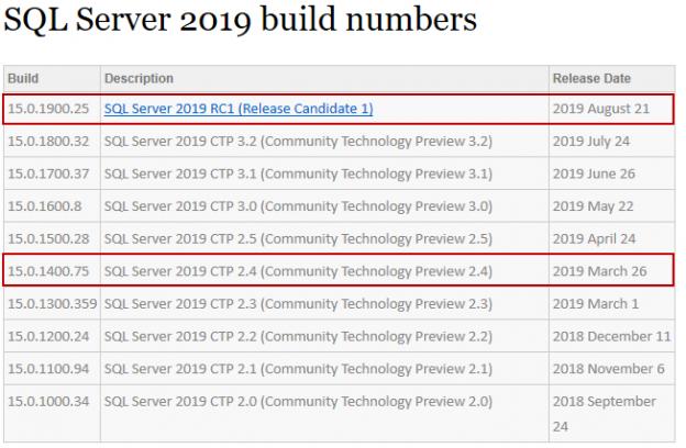 SQL Server version number details.