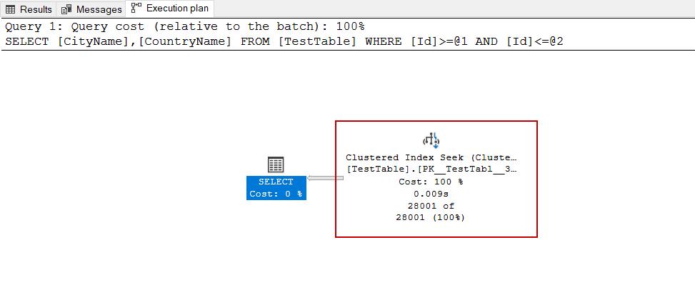 Interpretando planos de execução de consultas T-SQL 1