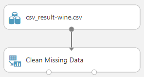 Clean Missing Data control.