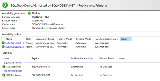 SQL Server Always On Availability Group dashboard