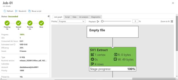 Successful U-SQL Job execution
