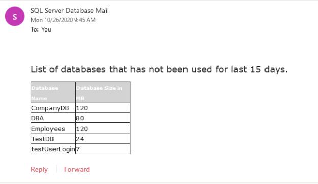 Unused SQL Database