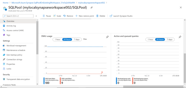 Monitoring Options in SQL Pool