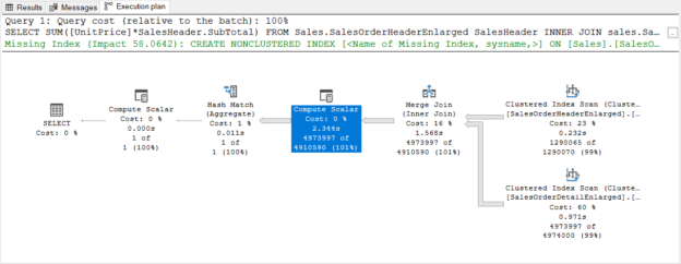 Execution plan of a stored procedure