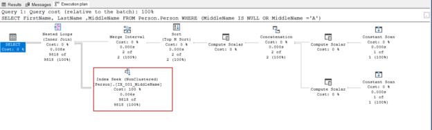 How to improve performance of the SQL NULL values