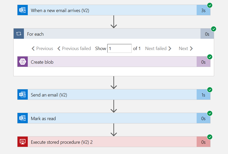 Use Azure Logic Apps to import data into Azure SQL Database from Azure Blob Storage