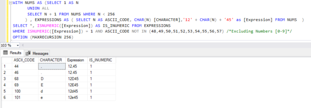 Listing non-numeric characters acceptable using the SQL Server ISNUMERIC function while in the middle of a numeric string