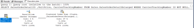SQL Server filtered index and stored procedure