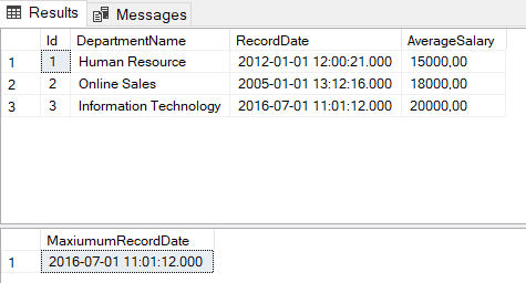 Stored procedure output parameters