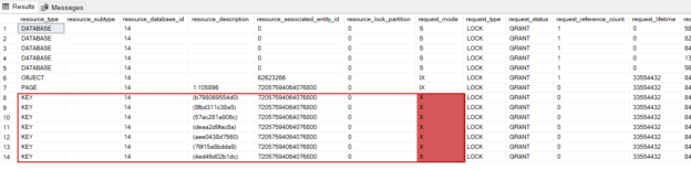 Usage of the sys.dm_tran_locks